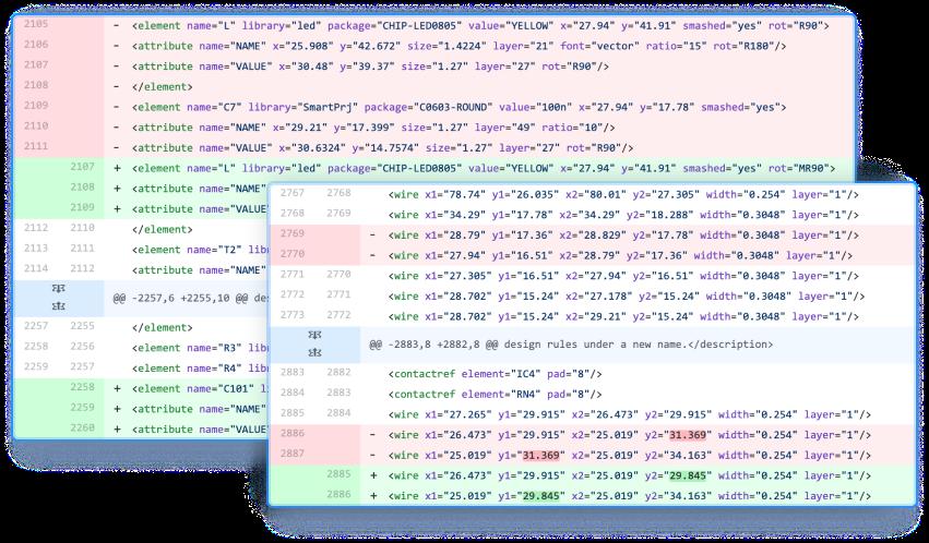 CADLAB io | Visual collaboration and version control